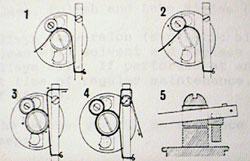 rotary-s